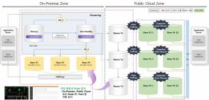 인젠트, SSG닷컴에 하이브리드 클라우드형 DBMS 구축