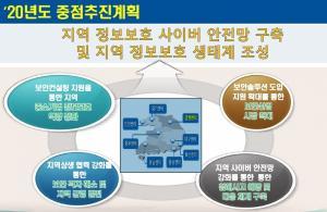 KISA, 보안 취약한 지방 정보보호 산업 육성 나서