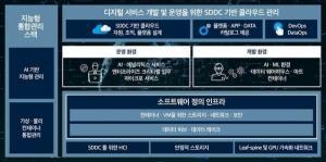 효성인포, 디지털 트랜스포메이션 체험공간 'DX센터 시즌2' 오픈
