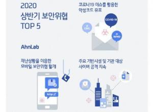 상반기 최대 사이버 위협 '코로나19 위장 공격'